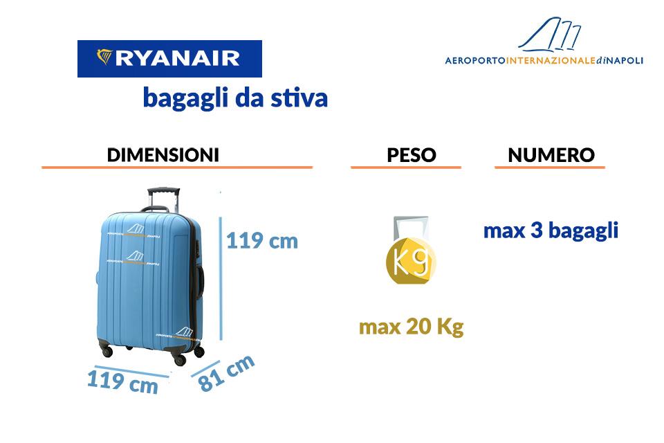 tutto sui bagagli da stiva sui voli ryanair